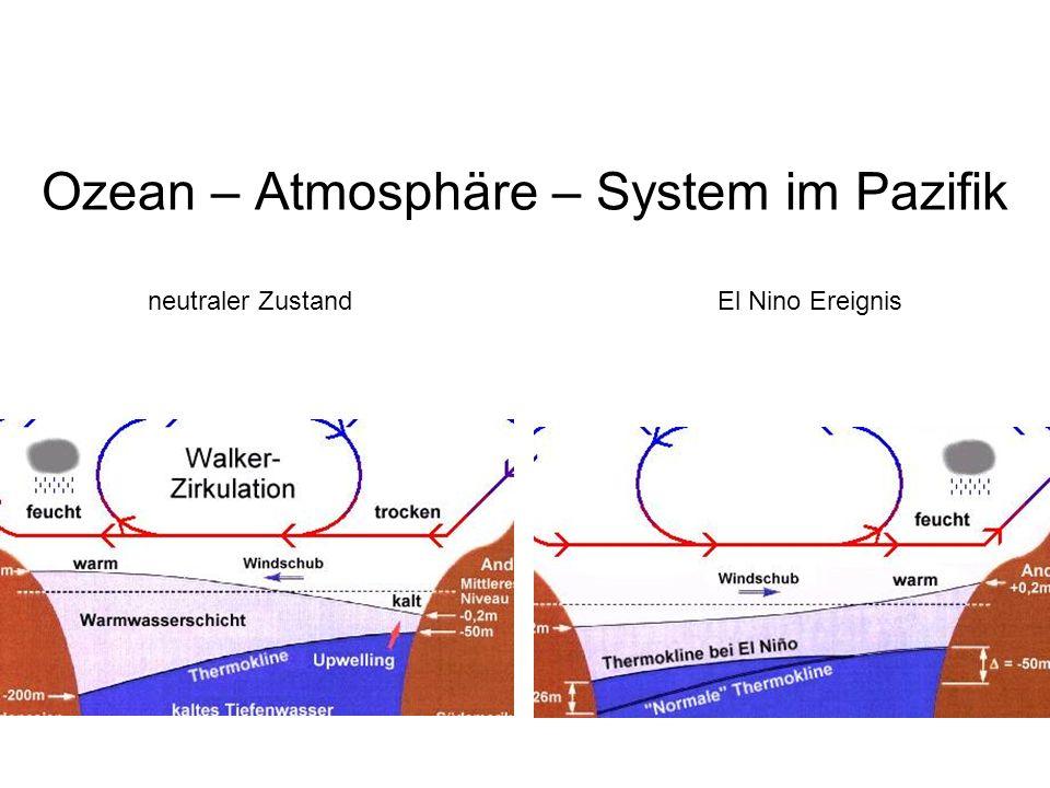 Ozean – Atmosphäre – System im Pazifik neutraler Zustand El Nino Ereignis