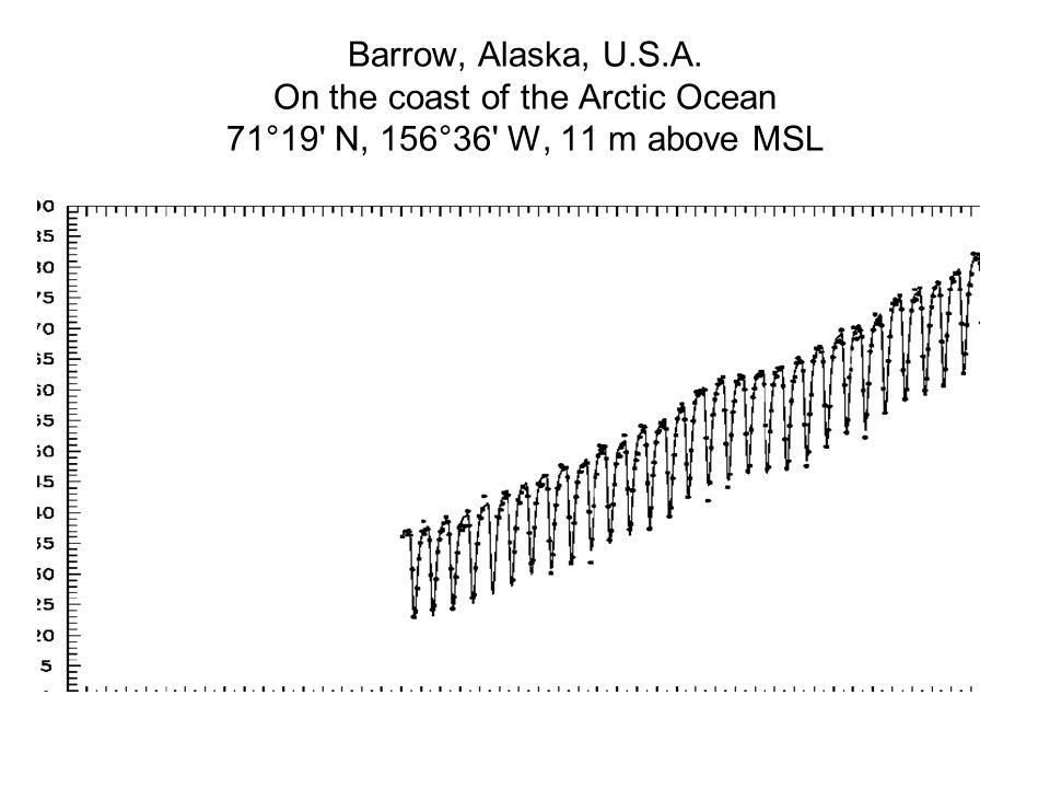 Barrow, Alaska, U.S.A. On the coast of the Arctic Ocean 71°19' N, 156°36' W, 11 m above MSL