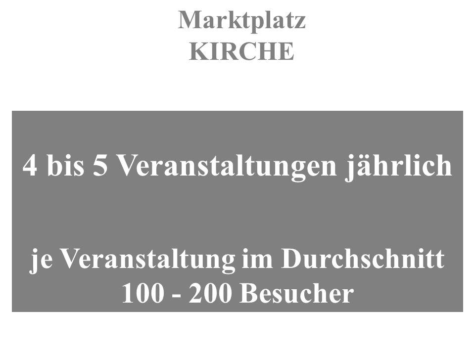 Marktplatz KIRCHE 4 bis 5 Veranstaltungen jährlich je Veranstaltung im Durchschnitt 100 - 200 Besucher