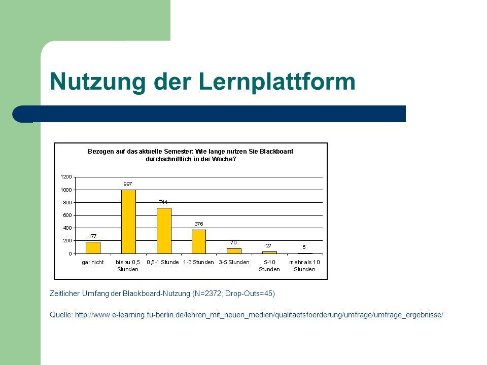 Nutzung der Lernplattform Zeitlicher Umfang der Blackboard-Nutzung (N=2372; Drop-Outs=45) Quelle: http://www.e-learning.fu-berlin.de/lehren_mit_neuen_medien/qualitaetsfoerderung/umfrage/umfrage_ergebnisse/