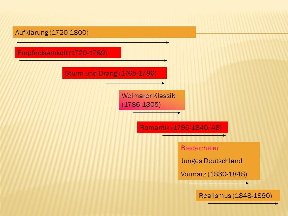 Verschiedene Phasen innerhalb der Aufklärung 1720-1755 Frühaufklärung: Rationalismus (Verstandesaufklärung), Gottsched 1750-1770 empfindsame Hochaufkl