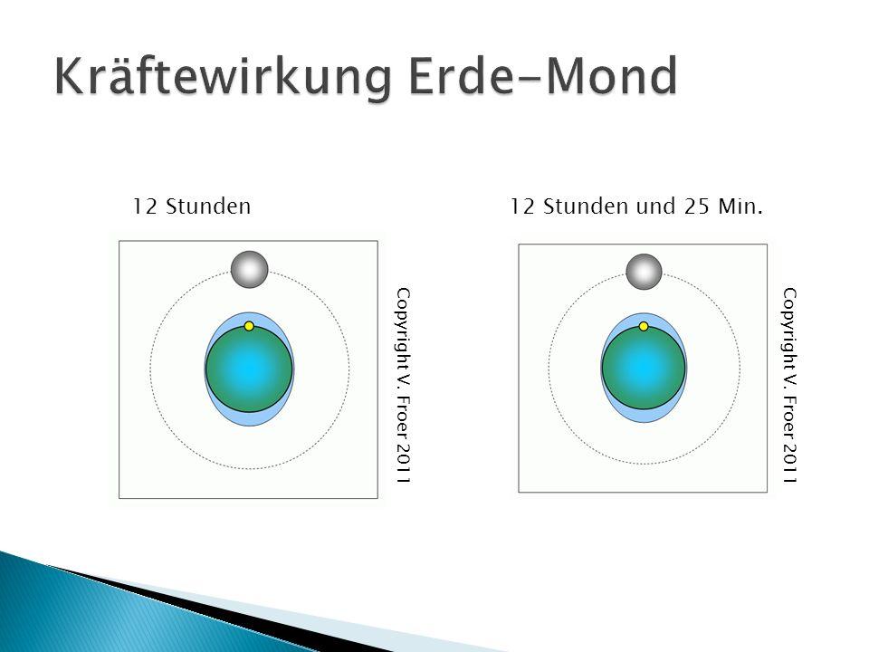 12 Stunden 12 Stunden und 25 Min. Copyright V. Froer 2011