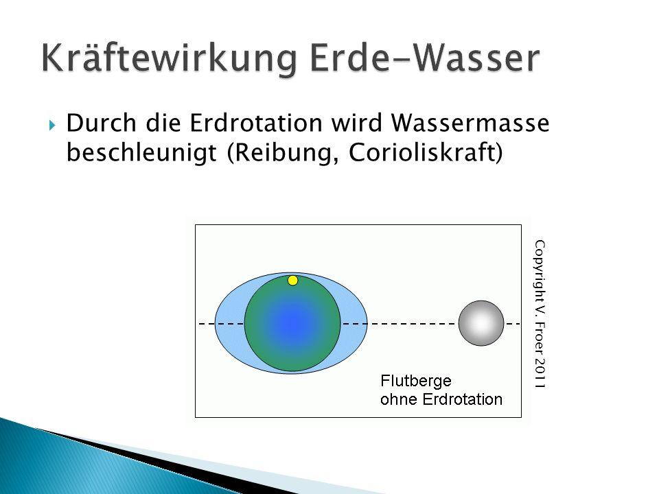 Durch die Erdrotation wird Wassermasse beschleunigt (Reibung, Corioliskraft) Copyright V.