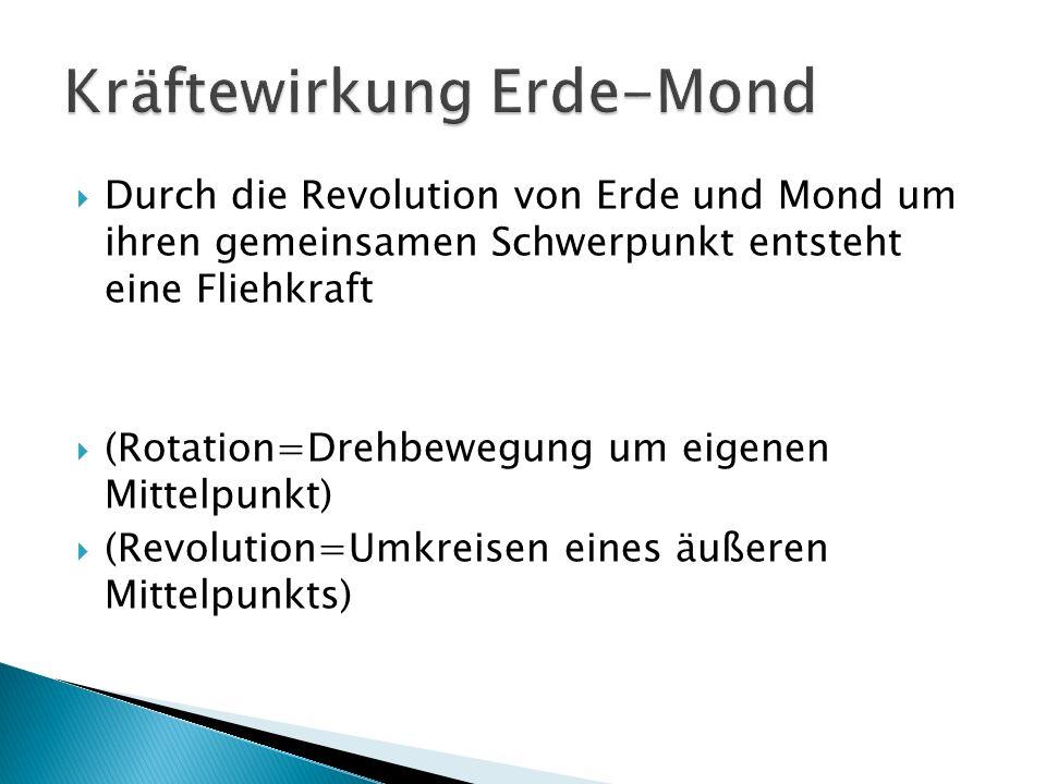 Copyright V. Froer 2011