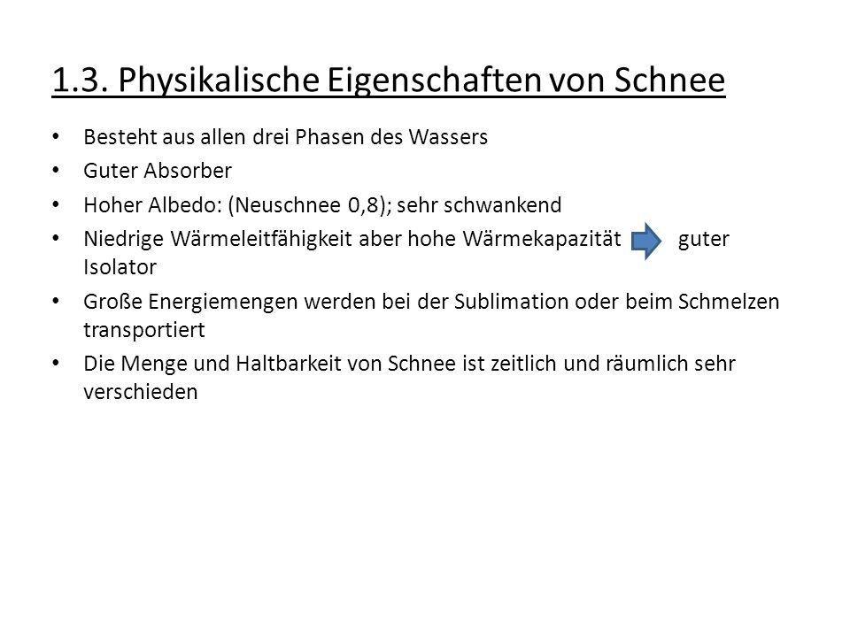 1.3. Physikalische Eigenschaften von Schnee Besteht aus allen drei Phasen des Wassers Guter Absorber Hoher Albedo: (Neuschnee 0,8); sehr schwankend Ni