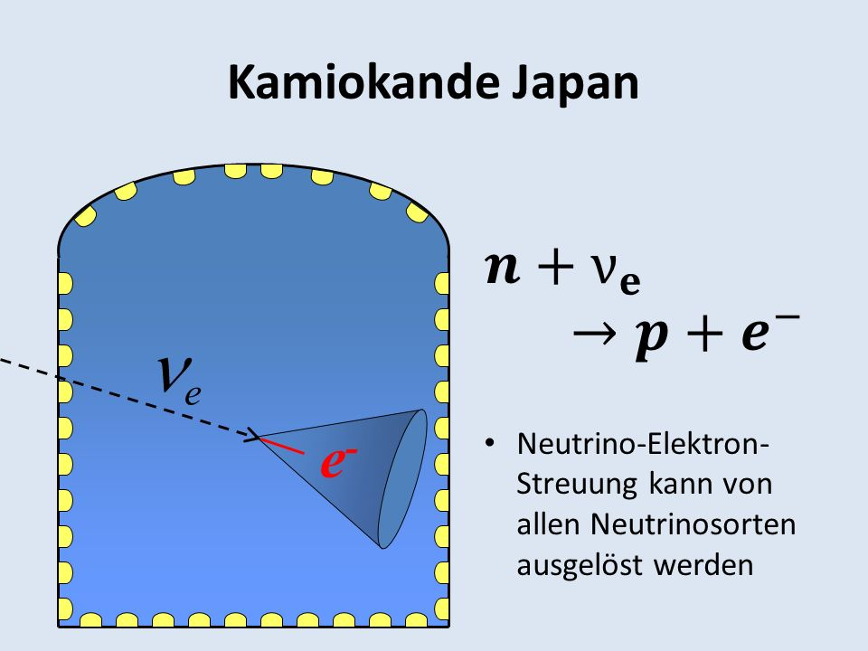Kamiokande Japan e e-e-