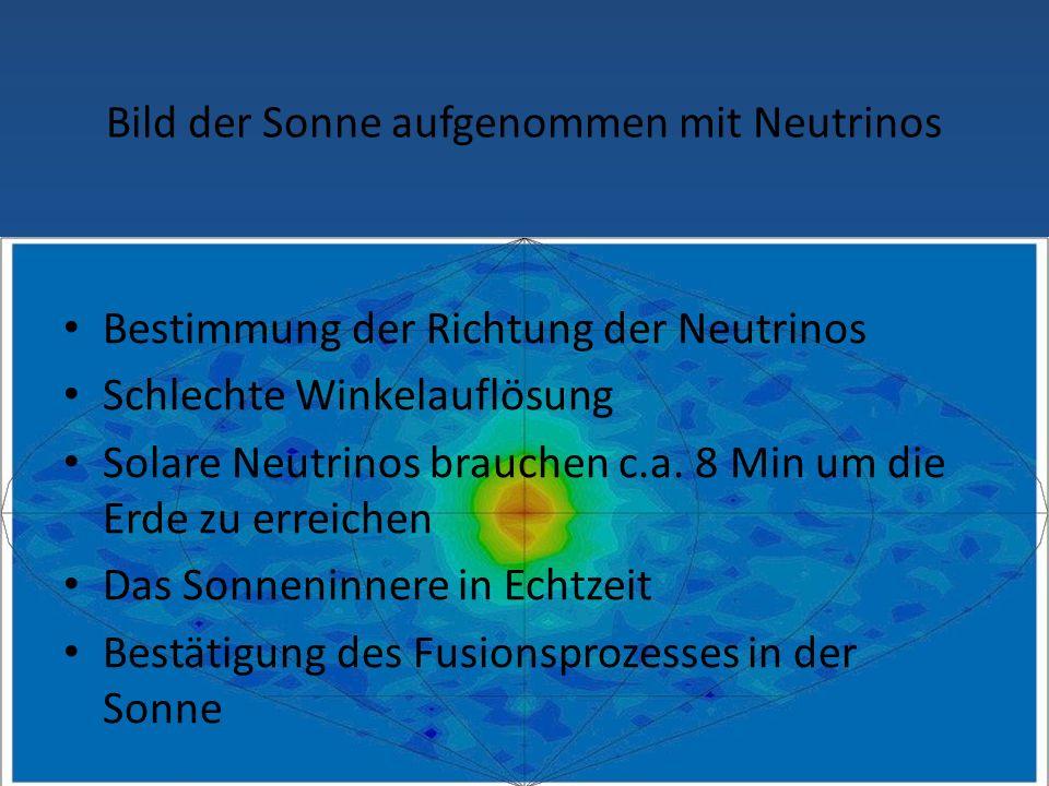Bestimmung der Richtung der Neutrinos Schlechte Winkelauflösung Solare Neutrinos brauchen c.a. 8 Min um die Erde zu erreichen Das Sonneninnere in Echt