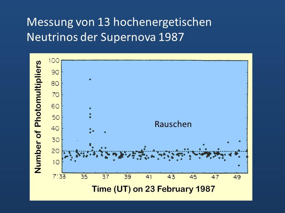 Rauschen Messung von 13 hochenergetischen Neutrinos der Supernova 1987