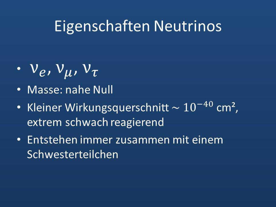 Eigenschaften Neutrinos
