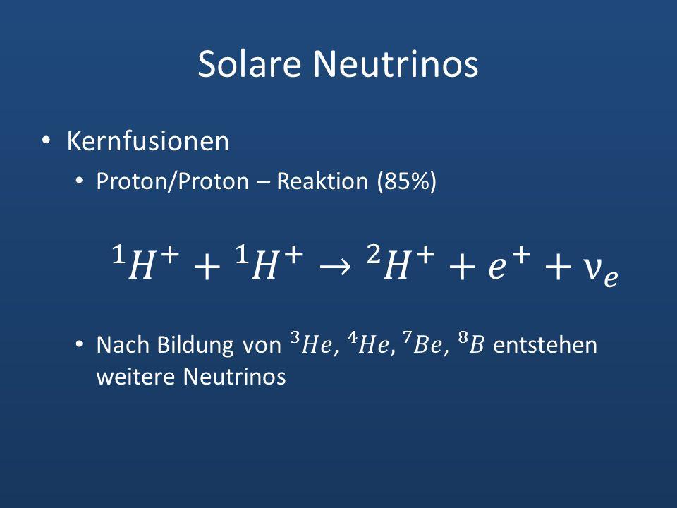 Solare Neutrinos