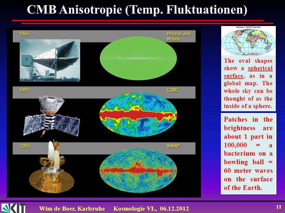 Wim de Boer, KarlsruheKosmologie VL, 06.12.2012 10 Kosmische Hintergrundstrahlung gemessen mit dem COBE Satelliten (1991) T = 2.728 ± 0.004 K Dichte der Photonen 412 pro cm 3 Wellenlänge der Photonen ca.