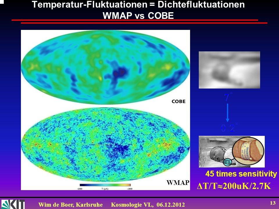 Wim de Boer, KarlsruheKosmologie VL, 06.12.2012 12 Da die Erde sich durch den CMB bewegt, erwartet man eine Rotverschiebung für die Photonen, die von hinten kommen und eine Blauverschiebung der Photonen, die uns entgegenkommen.