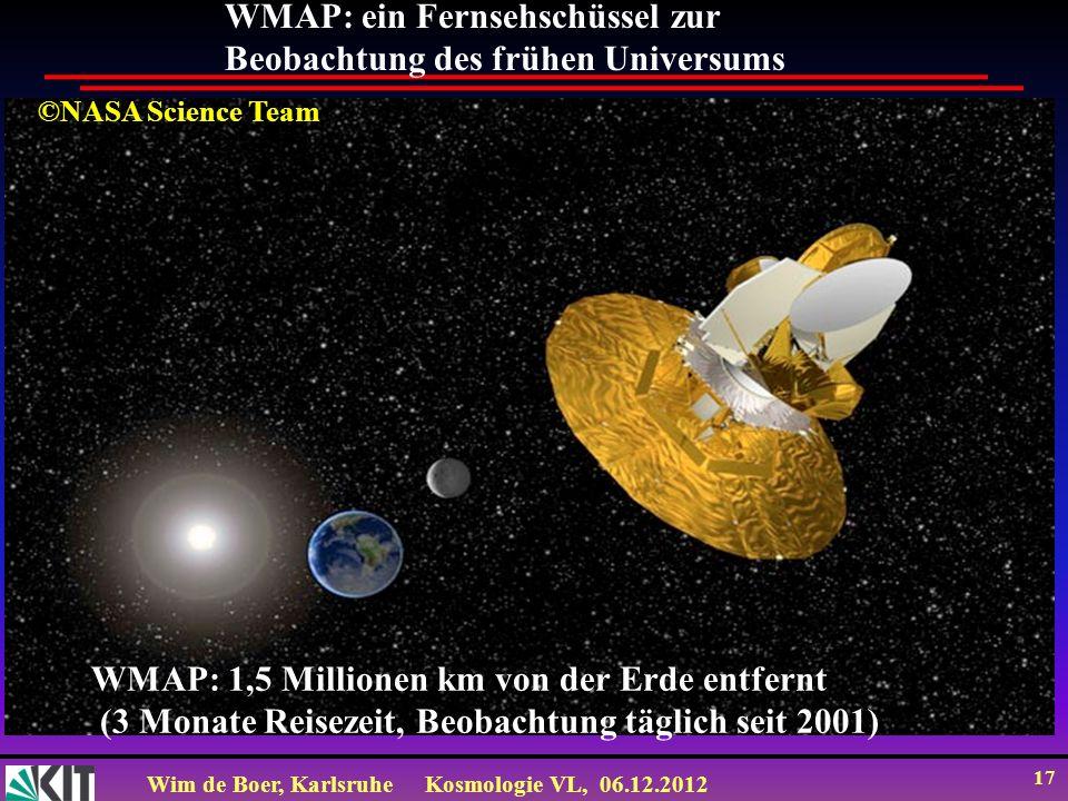Wim de Boer, KarlsruheKosmologie VL, 06.12.2012 16 T / T Frage: Warum Vorzeichen zwischen Temperaturfluktuationen und Druck NEGATIV.