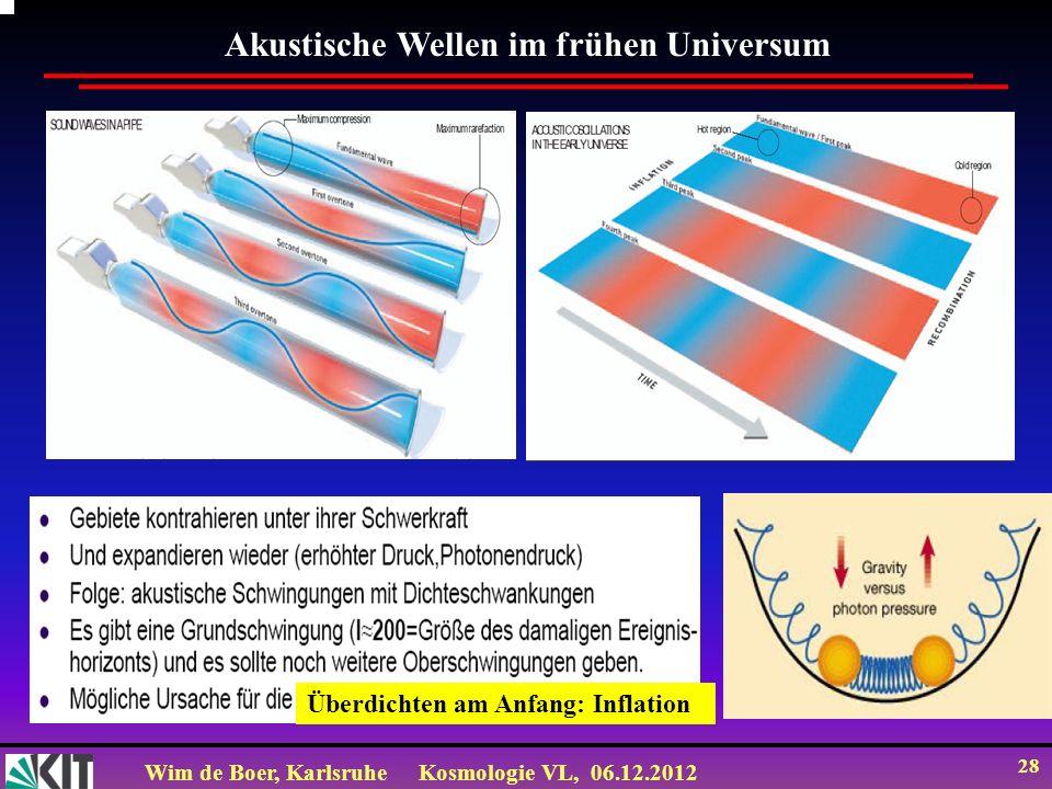 Wim de Boer, KarlsruheKosmologie VL, 06.12.2012 27 t=t rec t=1/2t rec t=1/3t rec Druck und Grav.
