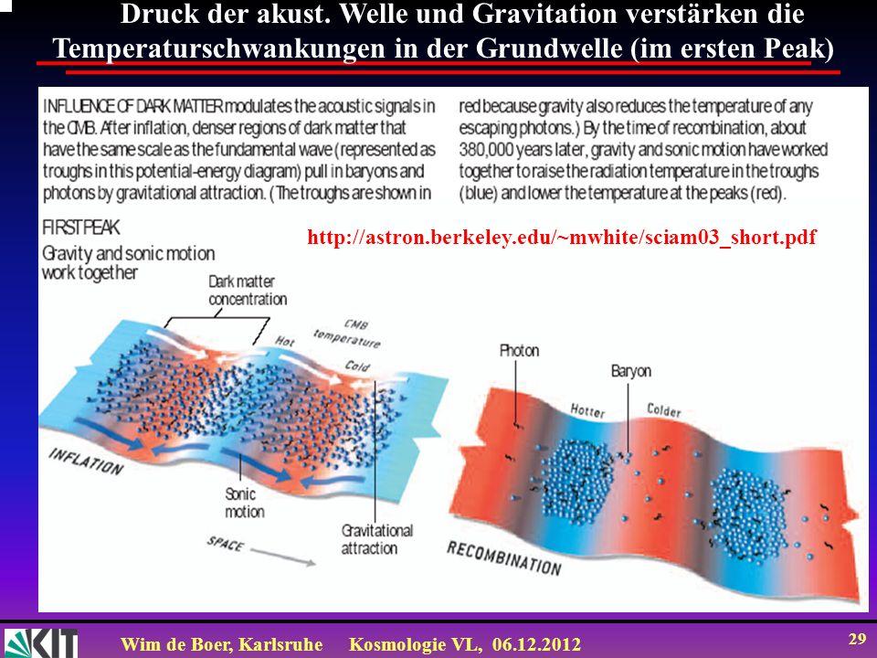 Wim de Boer, KarlsruheKosmologie VL, 06.12.2012 28 Akustische Wellen im frühen Universum Überdichten am Anfang: Inflation
