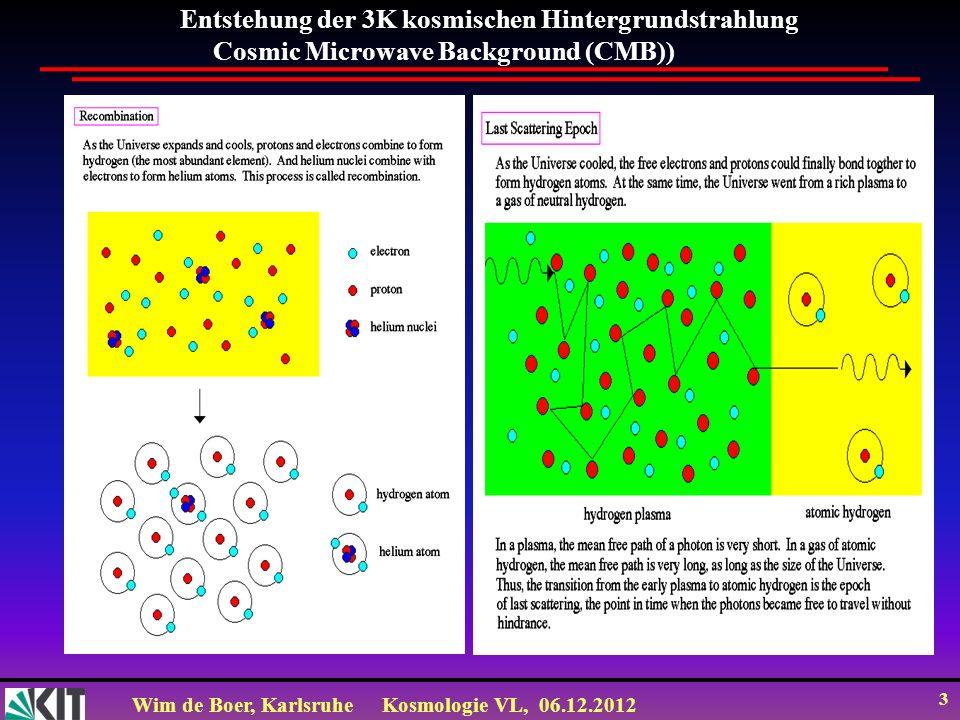 Wim de Boer, KarlsruheKosmologie VL, 06.12.2012 3 Entstehung der 3K kosmischen Hintergrundstrahlung Cosmic Microwave Background (CMB))