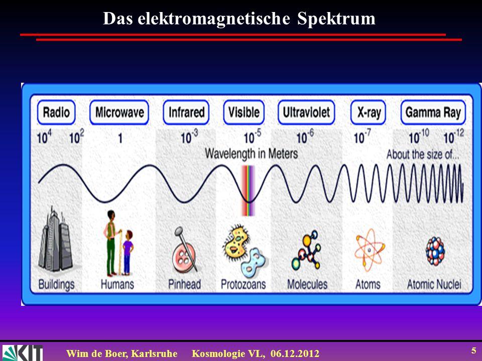 Wim de Boer, KarlsruheKosmologie VL, 06.12.2012 25 Photonen, Elektronen, Baryonen wegen der starken Kopplung wie eine Flüssigkeit behandelt ρ, v, p Dunkle Materie dominiert das durch die Dichtefluktuationen hervorgerufene Gravitationspotential Φ δρ/δt+ (ρv)=0 (Kontinuitätsgleichung = Masse-Erhaltung)) v+(v )v = - (Φ+p/ρ) (Euler Gleichung = Impulserhaltung) ² Φ = 4πGρ (Poissongleichung =klassische Gravitation) erst nach Überholen durch den akustischen Horizont H s = c s H -1, (c s = Schallgeschwindigkeit) können die ersten beiden Gleichungen verwendet werden Lösung kann numerisch oder mit Vereinfachungen analytisch bestimmt werden und entspricht grob einem gedämpftem harmonischen Oszillator mit einer antreibenden Kraft Mathematisches Modell Tiefe des Potentialtopfs be- stimmt durch dunkle Materie