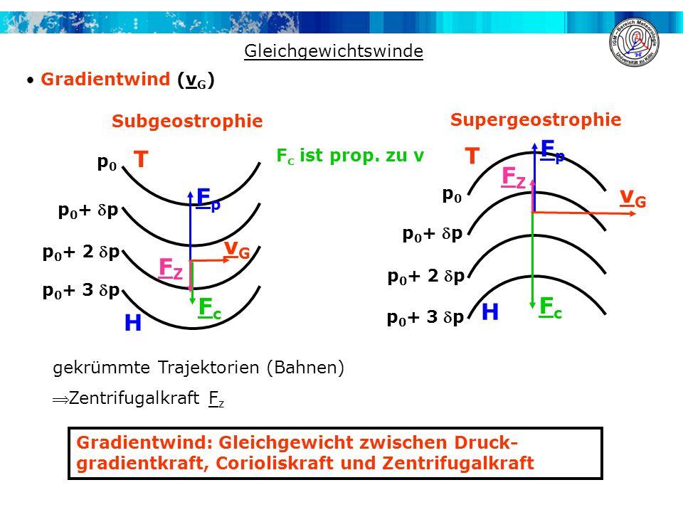 Gleichgewichtswinde Gradientwind (v G ) H p0p0 p 0 +p p 0 +2 p T p 0 +3 p p0p0 p 0 +p p 0 +2 p T p 0 +3 p H FpFp FcFc vGvG FpFp FcFc FZFZ FZFZ vGvG ge