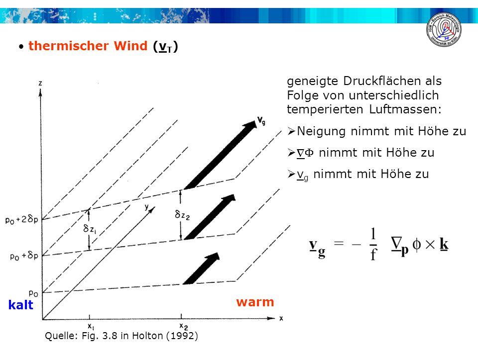 thermischer Wind (v T ) Quelle: Fig. 3.8 in Holton (1992) geneigte Druckflächen als Folge von unterschiedlich temperierten Luftmassen: Neigung nimmt m