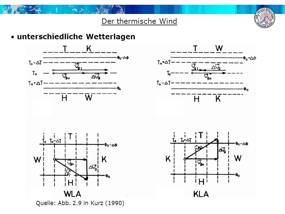 Der thermische Wind unterschiedliche Wetterlagen Quelle: Abb. 2.9 in Kurz (1990)
