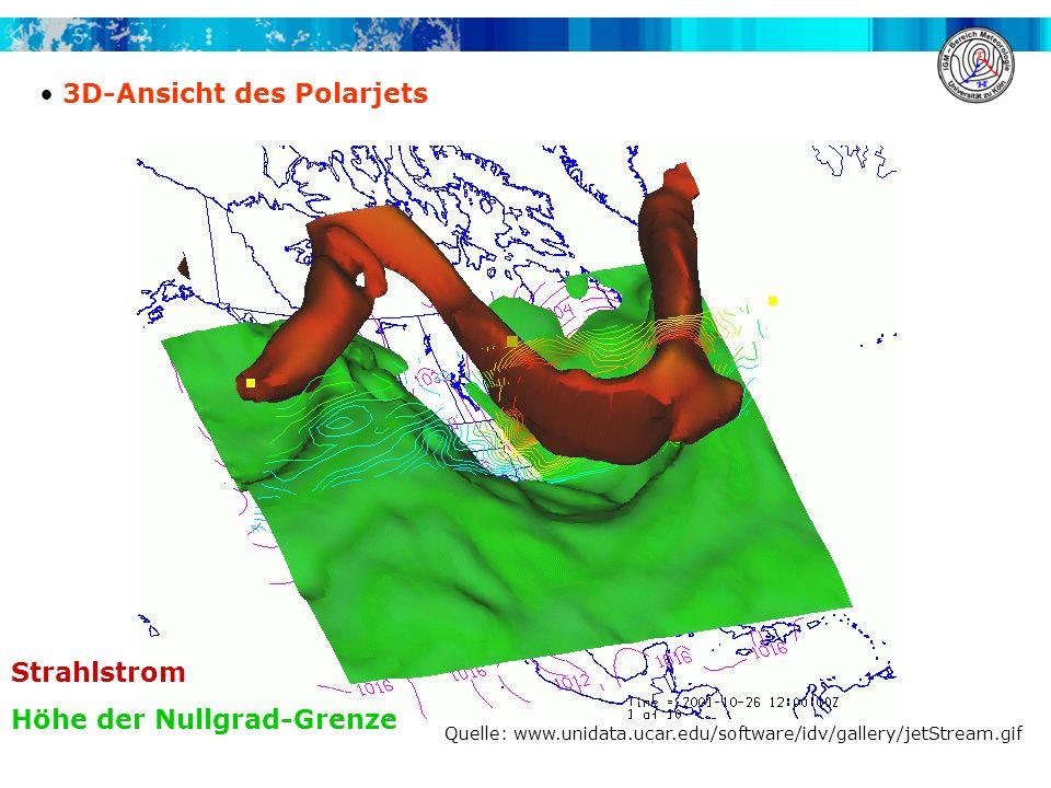 3D-Ansicht des Polarjets Quelle: www.unidata.ucar.edu/software/idv/gallery/jetStream.gif Strahlstrom Höhe der Nullgrad-Grenze
