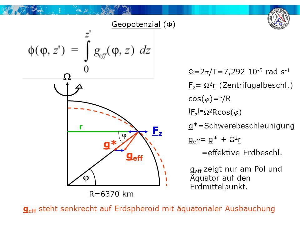 Geopotenzial () g eff =2/T=7,292 10 -5 rad s -1 F z = 2 r (Zentrifugalbeschl.) cos()=r/R | F z |= 2 Rcos() g*=Schwerebeschleunigung g eff = g* + 2 r =