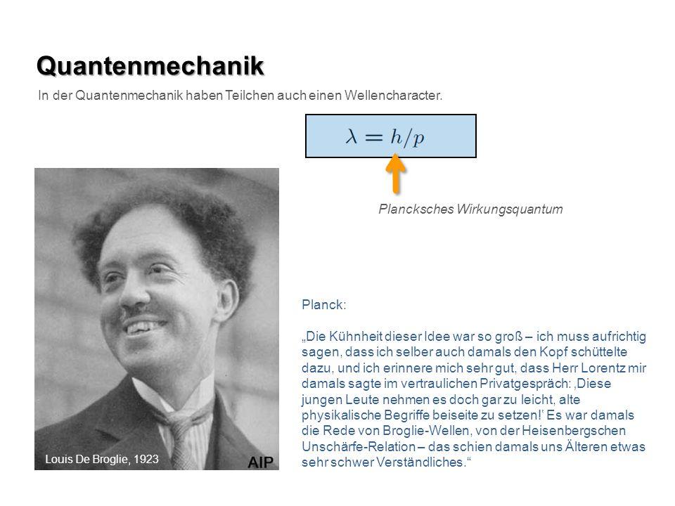 Quantenmechanik In der Quantenmechanik haben Teilchen auch einen Wellencharacter. Louis De Broglie, 1923 Planck: Die Kühnheit dieser Idee war so groß