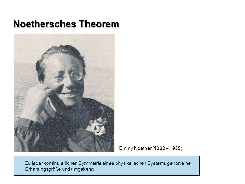 Emmy Noether (1882 – 1935) Zu jeder kontinuierlichen Symmetrie eines physikalischen Systems gehört eine Erhaltungsgröße und umgekehrt. Noethersches Th