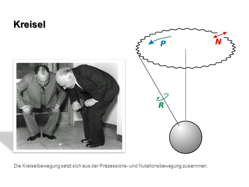 Kreisel Die Kreiselbewegung setzt sich aus der Präzessions- und Nutationsbewegung zusammen.