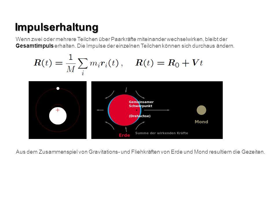 Impulserhaltung Wenn zwei oder mehrere Teilchen über Paarkräfte miteinander wechselwirken, bleibt der Gesamtimpuls erhalten. Die Impulse der einzelnen