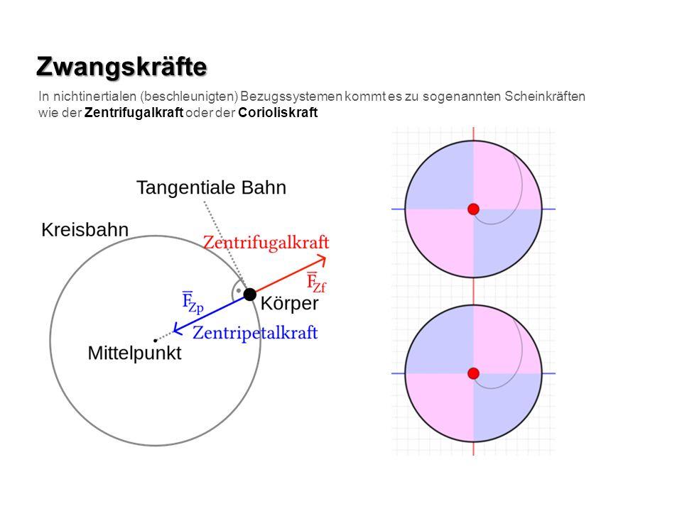 Zwangskräfte In nichtinertialen (beschleunigten) Bezugssystemen kommt es zu sogenannten Scheinkräften wie der Zentrifugalkraft oder der Corioliskraft