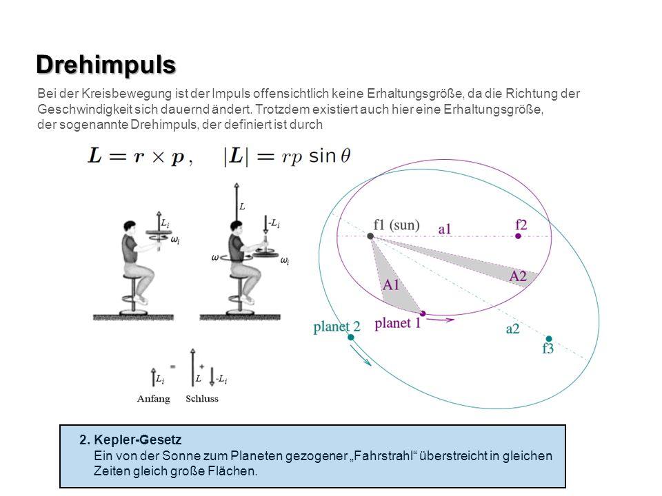 Drehimpuls Bei der Kreisbewegung ist der Impuls offensichtlich keine Erhaltungsgröße, da die Richtung der Geschwindigkeit sich dauernd ändert. Trotzde