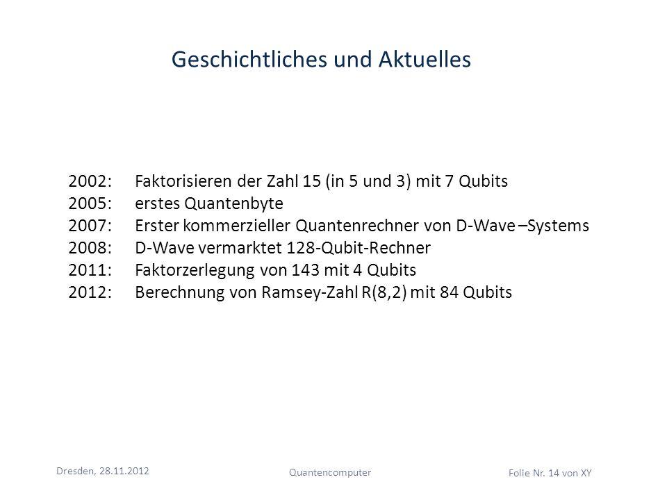 Dresden, 28.11.2012 Quantencomputer Folie Nr. 14 von XY 2002: Faktorisieren der Zahl 15 (in 5 und 3) mit 7 Qubits 2005: erstes Quantenbyte 2007: Erste