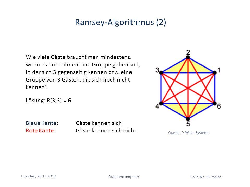 Dresden, 28.11.2012 Quantencomputer Folie Nr. 16 von XY Ramsey-Algorithmus (2) Wie viele Gäste braucht man mindestens, wenn es unter ihnen eine Gruppe