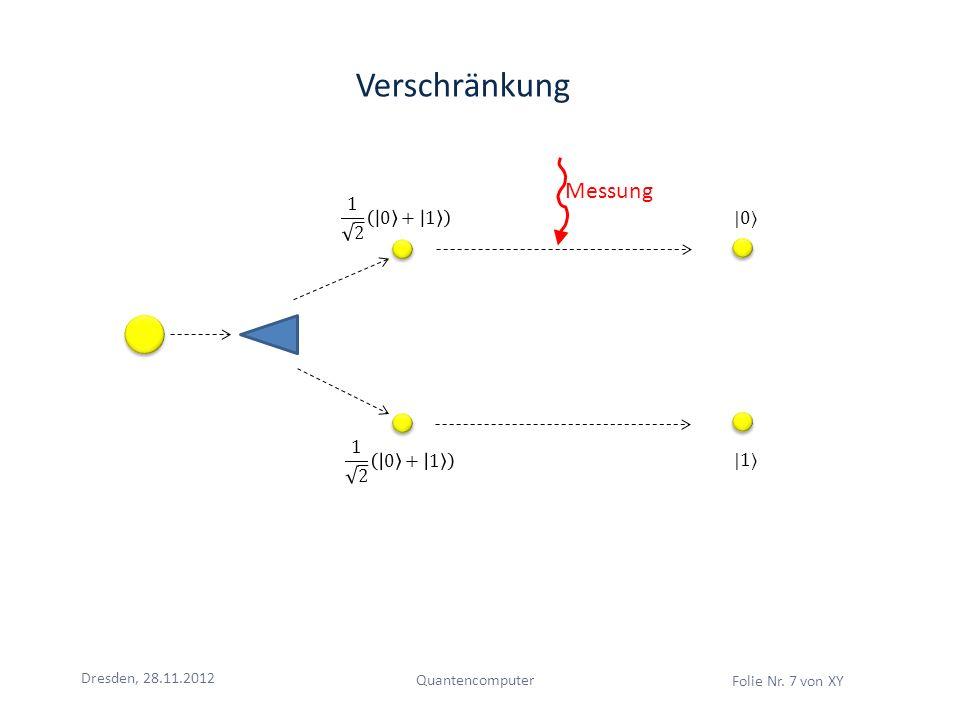 Dresden, 28.11.2012 Quantencomputer Folie Nr. 7 von XY Verschränkung Messung