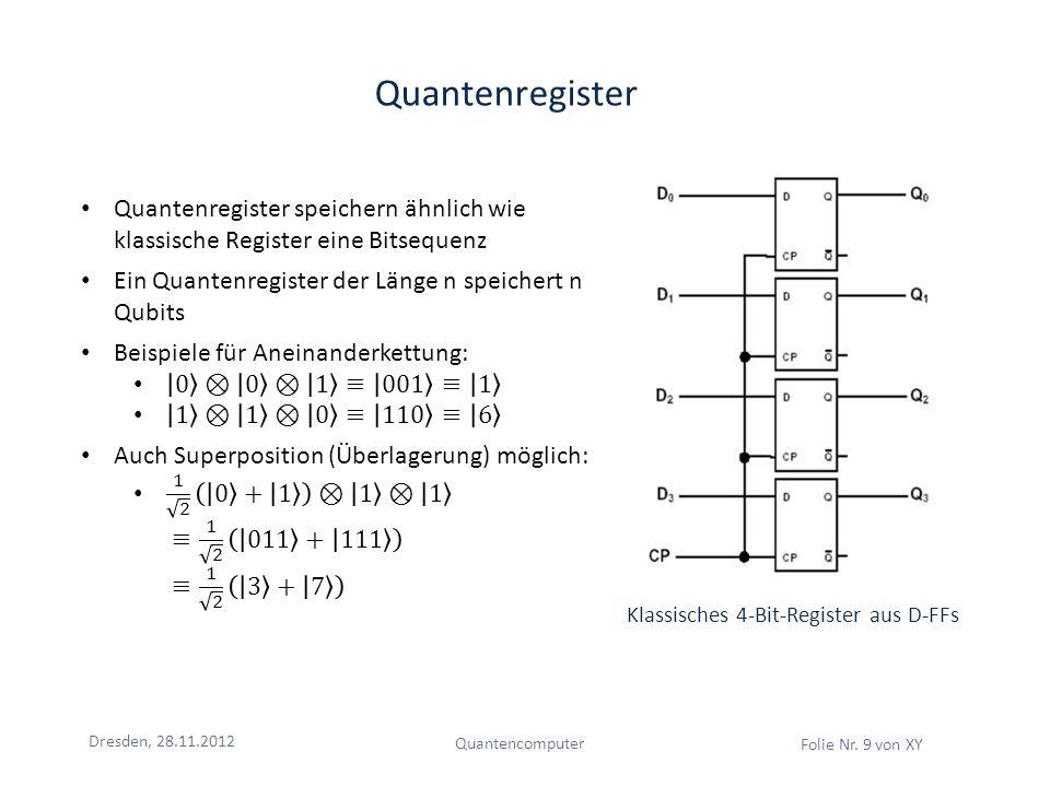 Dresden, 28.11.2012 Quantencomputer Folie Nr. 9 von XY Quantenregister Klassisches 4-Bit-Register aus D-FFs