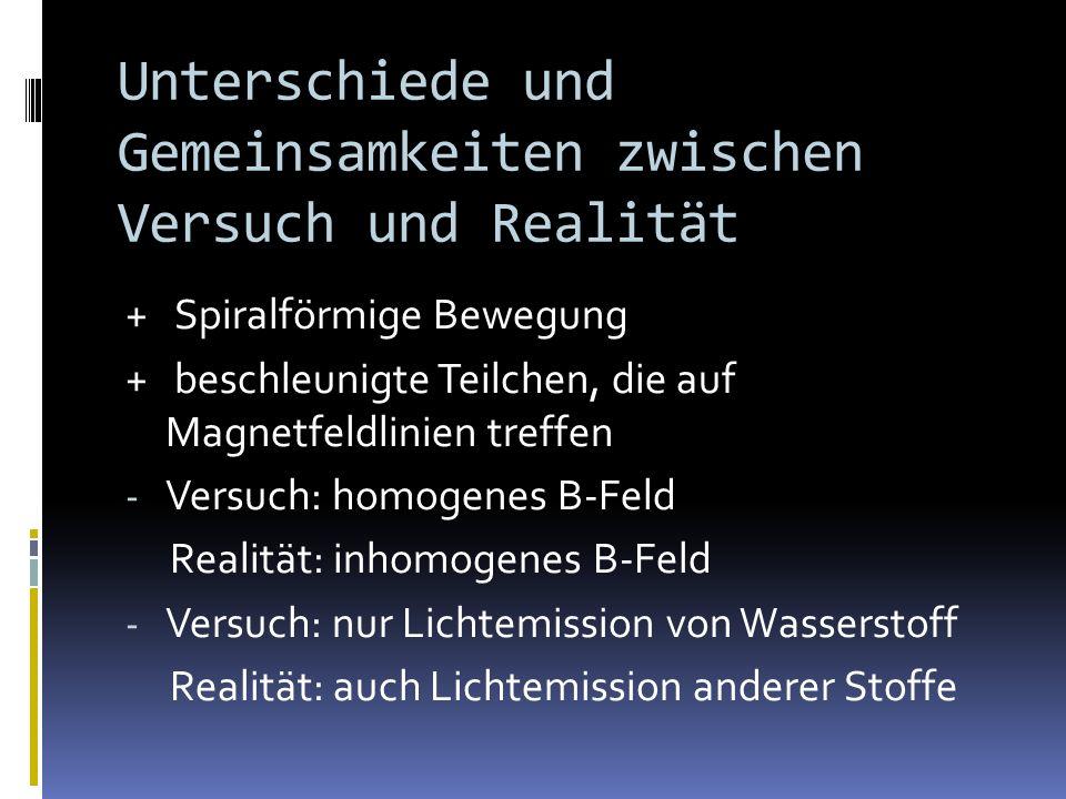 Unterschiede und Gemeinsamkeiten zwischen Versuch und Realität + Spiralförmige Bewegung + beschleunigte Teilchen, die auf Magnetfeldlinien treffen - Versuch: homogenes B-Feld Realität: inhomogenes B-Feld - Versuch: nur Lichtemission von Wasserstoff Realität: auch Lichtemission anderer Stoffe