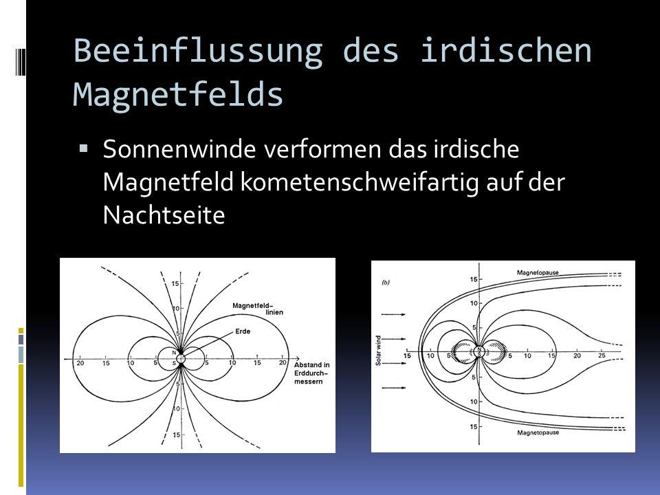 Beeinflussung des irdischen Magnetfelds Sonnenwinde verformen das irdische Magnetfeld kometenschweifartig auf der Nachtseite