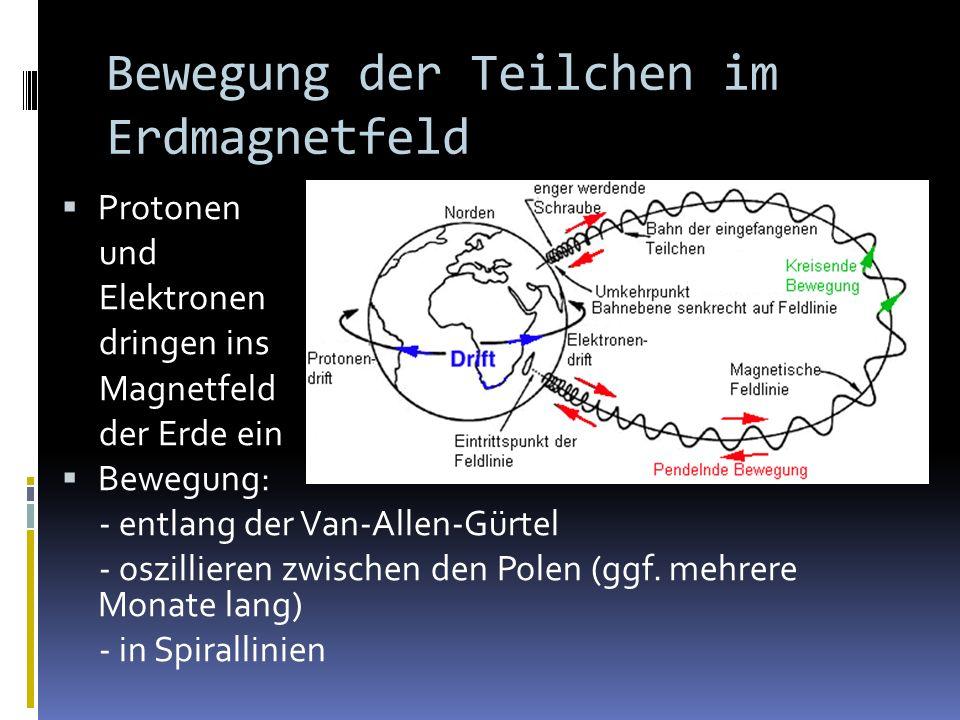 Bewegung der Teilchen im Erdmagnetfeld Protonen und Elektronen dringen ins Magnetfeld der Erde ein Bewegung: - entlang der Van-Allen-Gürtel - oszillieren zwischen den Polen (ggf.