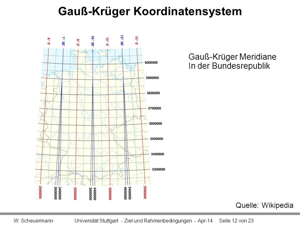Gauß-Krüger Koordinatensystem W.