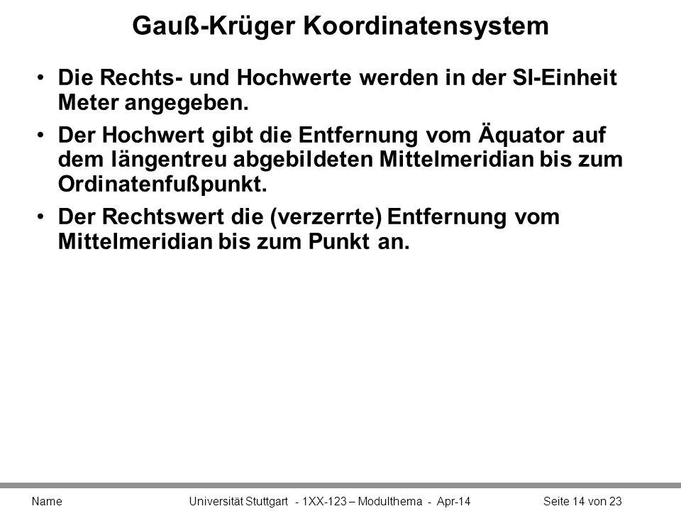 Gauß-Krüger Koordinatensystem Die Rechts- und Hochwerte werden in der SI-Einheit Meter angegeben.