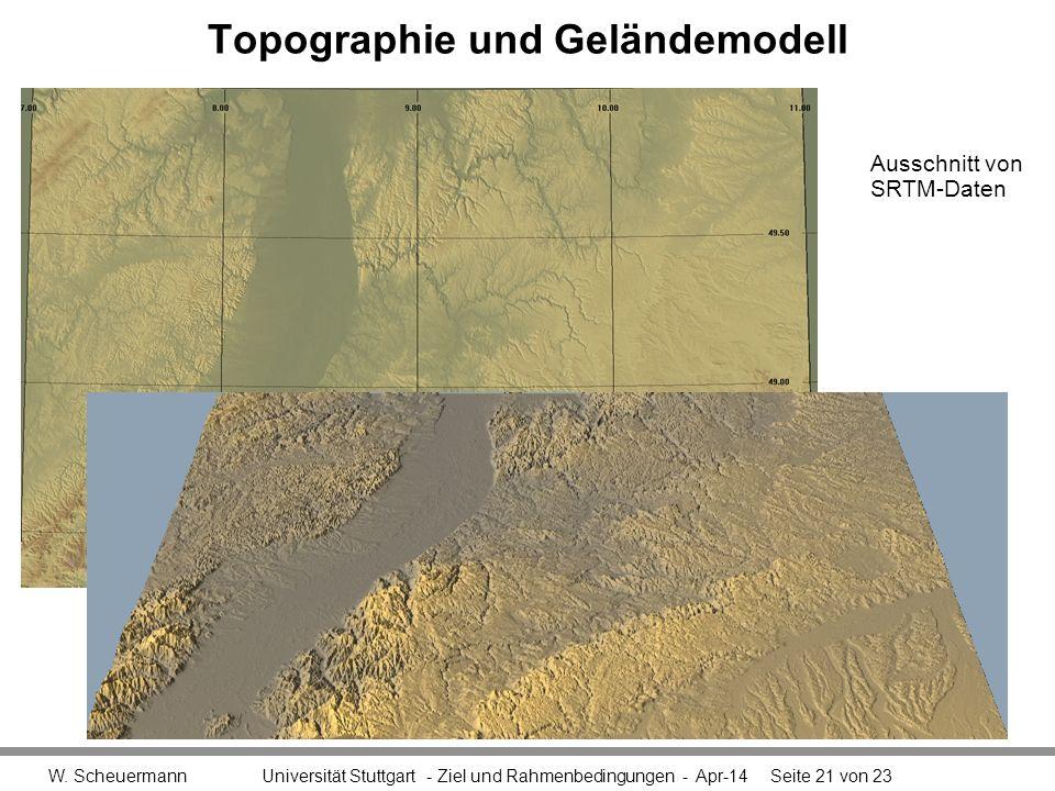 Topographie und Geländemodell W.