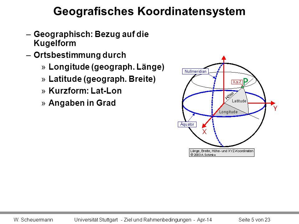 UTM Koordinatensystem W.