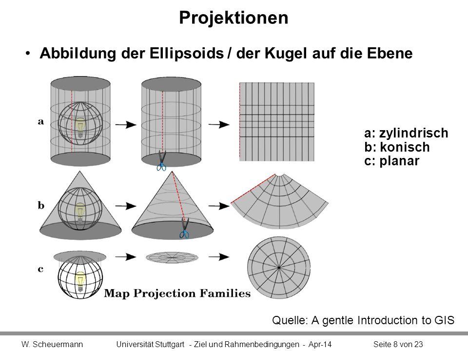 Projektionen Name Universität Stuttgart - 1XX-123 – Modulthema - Apr-14Seite 9 von 23 Für jede der Projektionsarten gilt: Jede so entstandene Karte weißt Verzerrungen auf Winkel Entfernung Fläche Quelle: Wikipedia Robinson Projektion: Kompromiss hinsichtlich Winkel-, Entfernungs- und Flächentreue