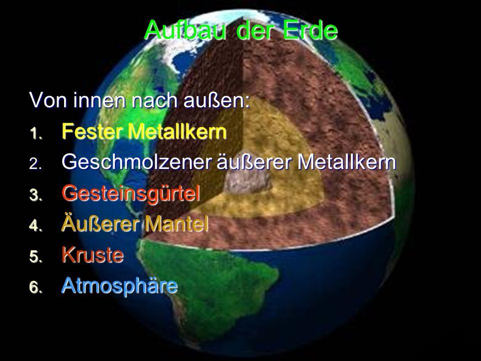 Aufbau der Erde Von innen nach außen: 1. Fester Metallkern 2. Geschmolzener äußerer Metallkern 3. Gesteinsgürtel 4. Äußerer Mantel 5. Kruste 6. Atmosp