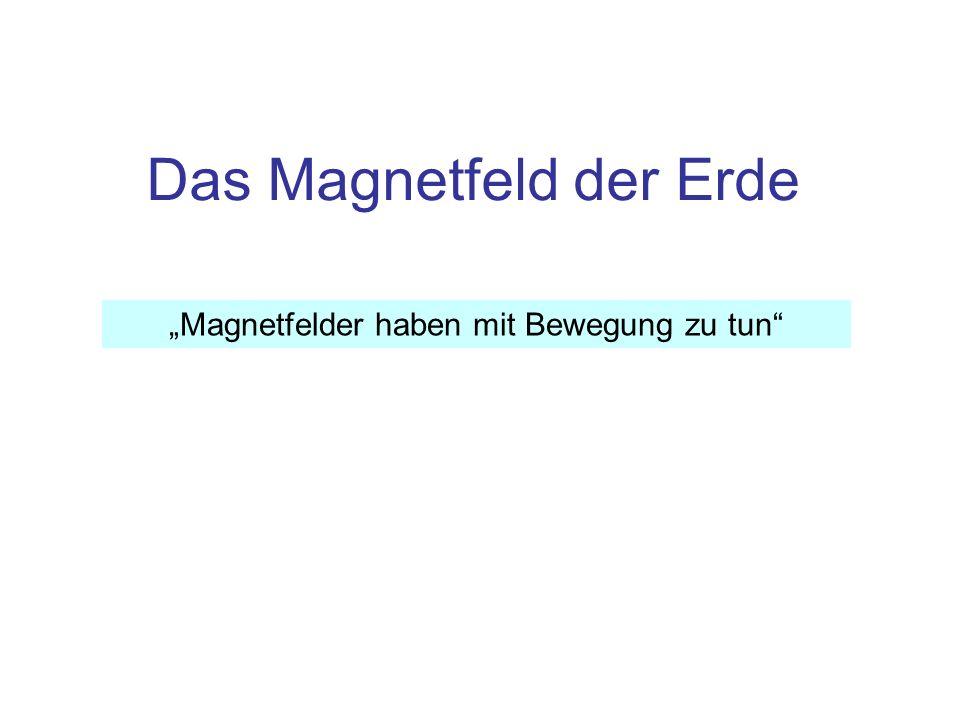 Das Magnetfeld der Erde Magnetfelder haben mit Bewegung zu tun