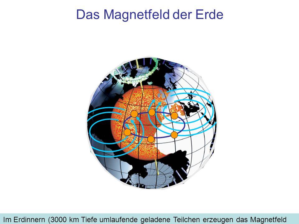 Das Magnetfeld der Erde Im Erdinnern (3000 km Tiefe umlaufende geladene Teilchen erzeugen das Magnetfeld