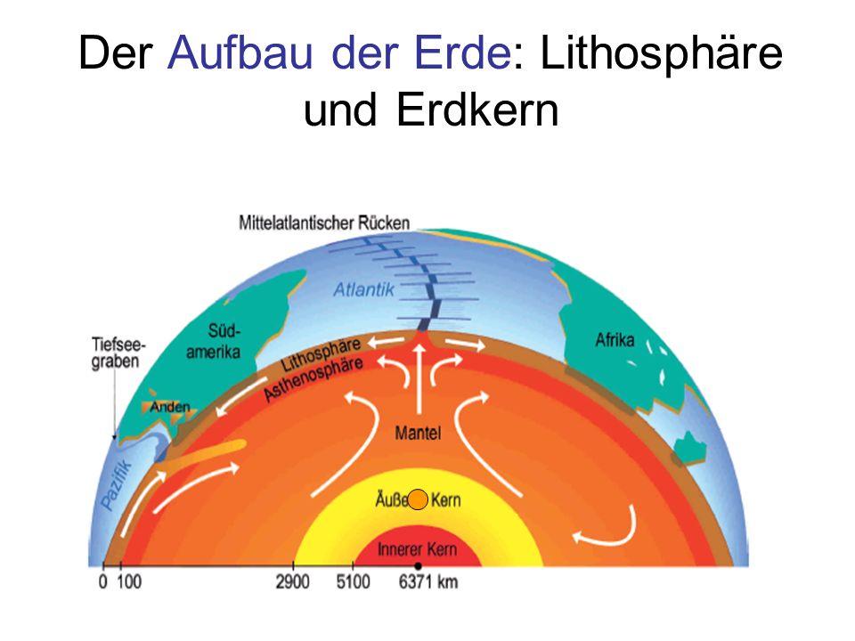 Der Aufbau der Erde: Lithosphäre und Erdkern