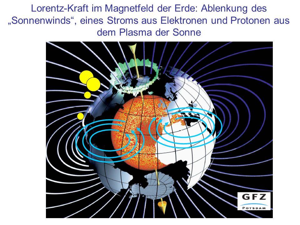 Lorentz-Kraft im Magnetfeld der Erde: Ablenkung des Sonnenwinds, eines Stroms aus Elektronen und Protonen aus dem Plasma der Sonne