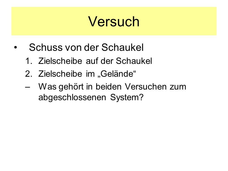Versuch Schuss von der Schaukel 1.Zielscheibe auf der Schaukel 2.Zielscheibe im Gelände –Was gehört in beiden Versuchen zum abgeschlossenen System?